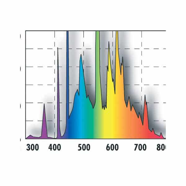 נורת T8 אור שמש לצמחיה JBL איור